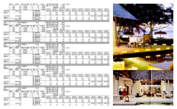 Miyako-jima Villa Ventus Resort Picture (64)